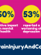 Brain injury survivors 'fear for future' due to lost rehab